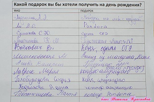 oprosnyy-list