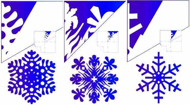 Как делать снежинки из бумаги своими руками простые