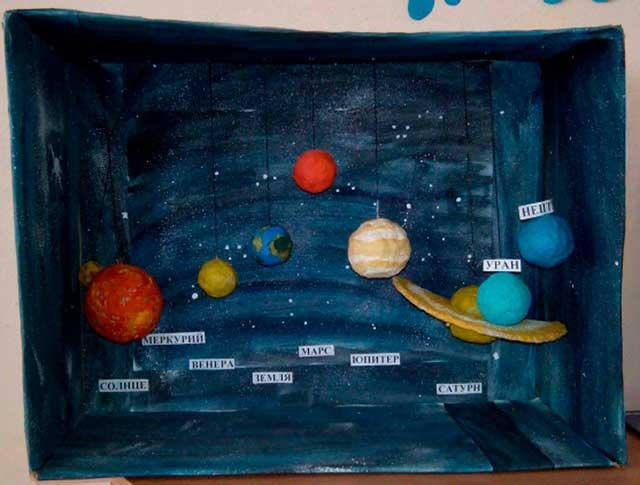 поделка с планетами