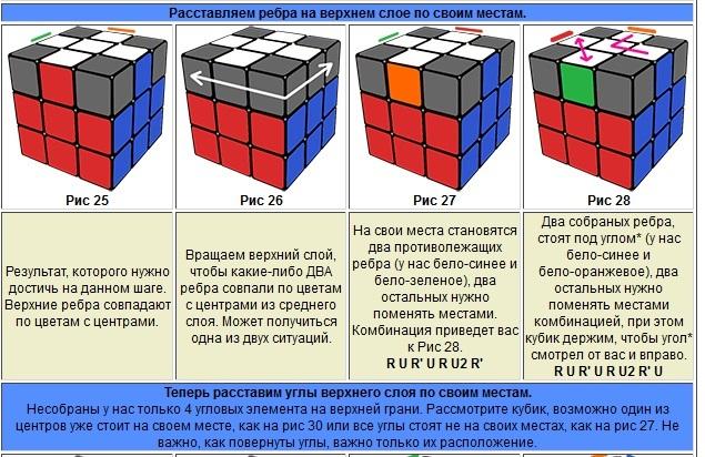 Как собрать кубик рубика 3х3 схема с картинками начинающих