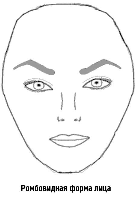 Форма бровей по типу лица в домашних условиях: фото, 3 видео