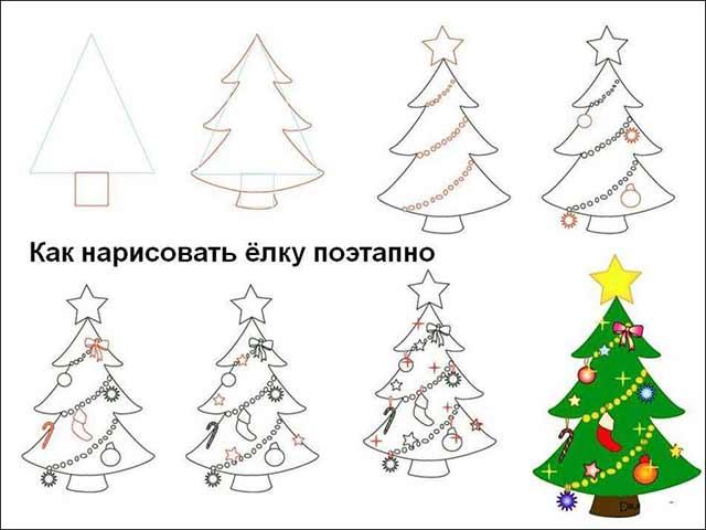 рисунок новогодней елочки