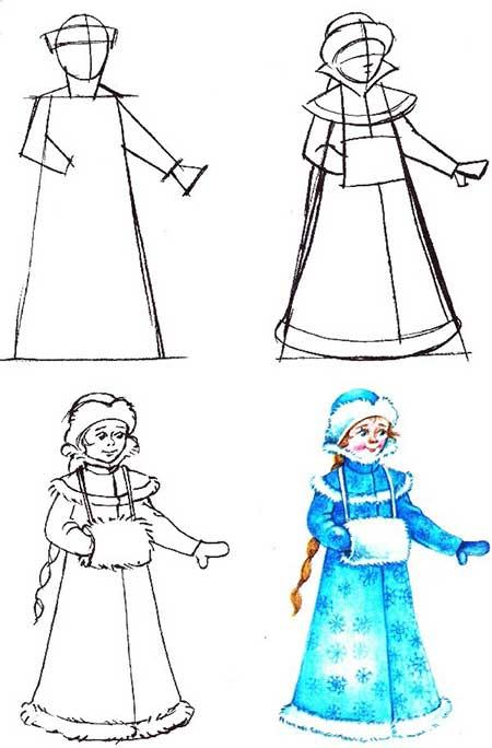 как нарисовать снегурочку поэтапно