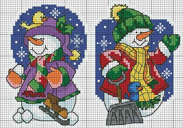 схема снеговика