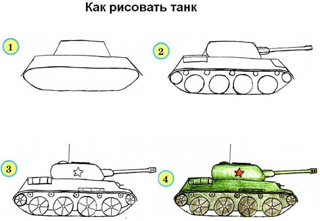 шаблон танка