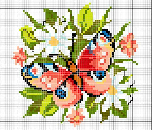 как нарисовать бабочку по клеточкам