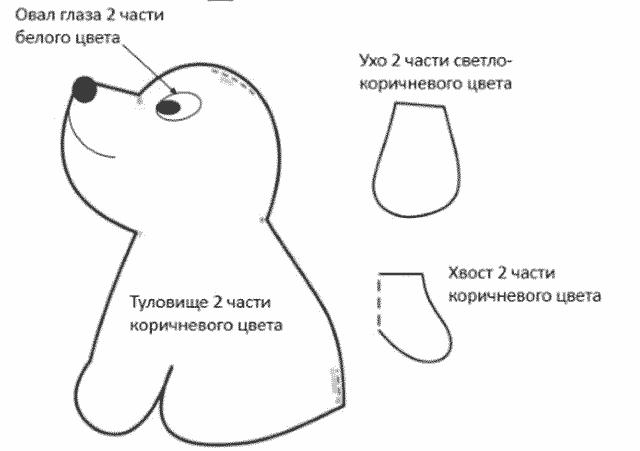 пальчиковая игрушка выкройка