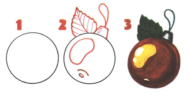 этапы рисования яблока